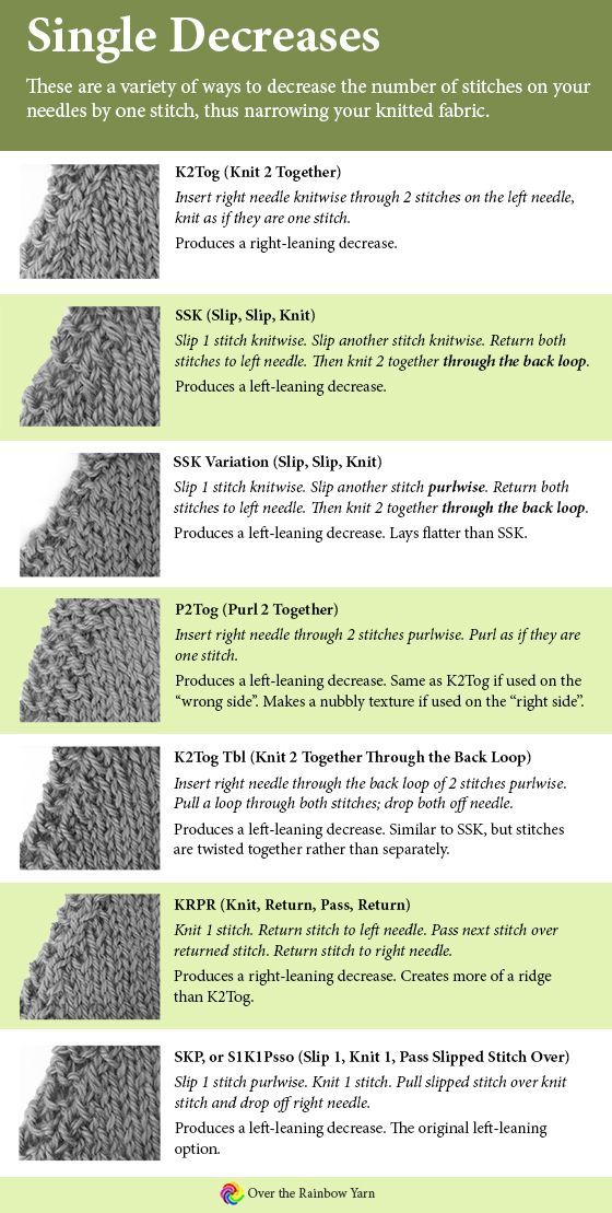 Types of Knitting Decreases, from #yarnschool by Over the Rainbow ...