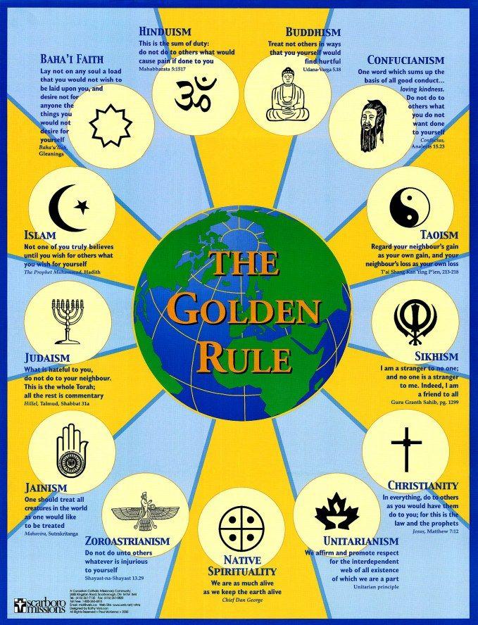 The Golden Rule Diy Wall Art Ideas Pinterest Religion