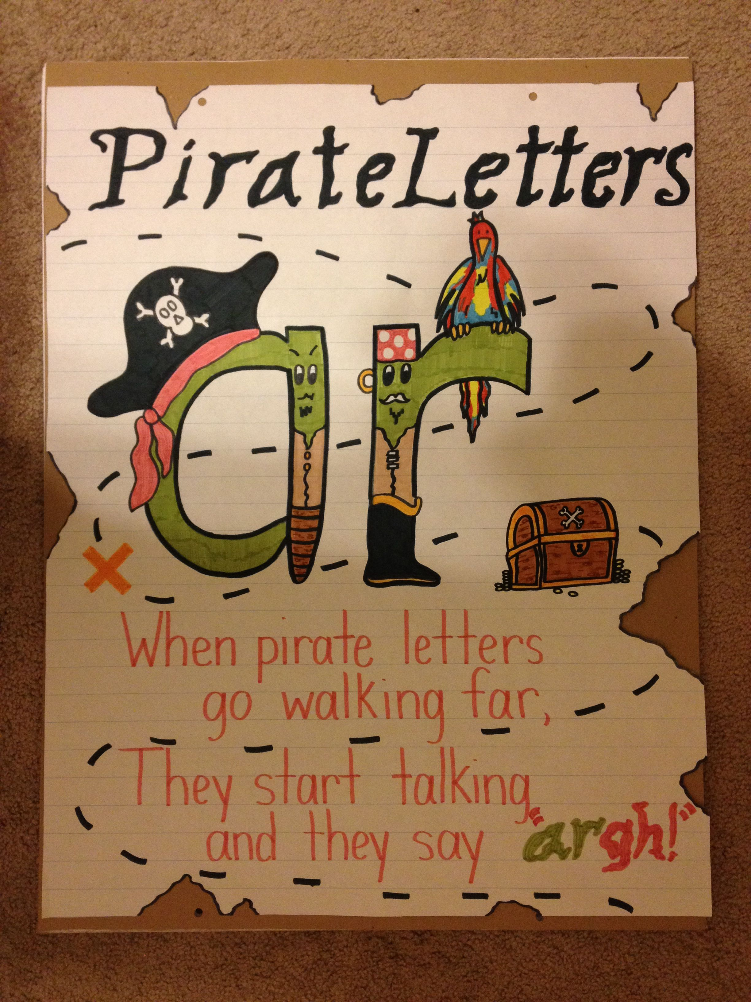 Bossy R R Controlled Vowels Pirate Letters Anchor Chart By