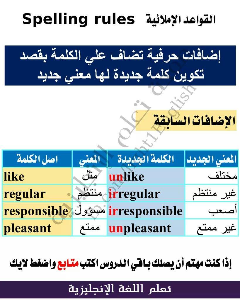 قاعده املائيه Learn English Spelling Rules English Grammar