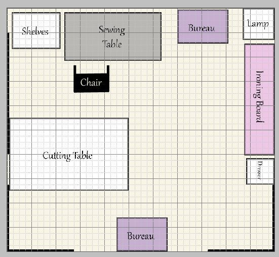 Sewing room layout ideas sewing rooms layouts and room Sewing room designs