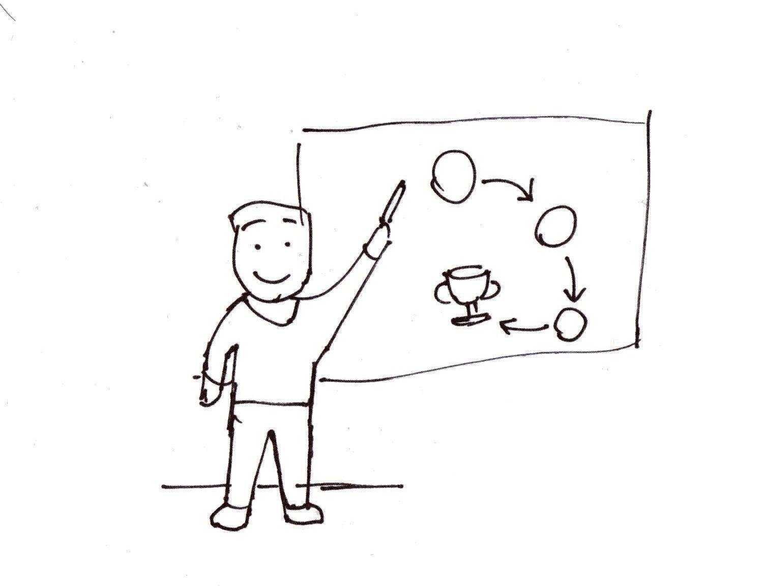 Dibujando Para La Clase De Desarrollo De Proyectos Dibujos Proyectos La Clase