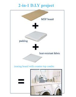 Here is a great project to convert the top of your washer and dryer into an ironing surface. More cleaning DIY and shortcuts at http://pinterest.com/wineinajug/cleaning-shortcuts-and-diy-products/