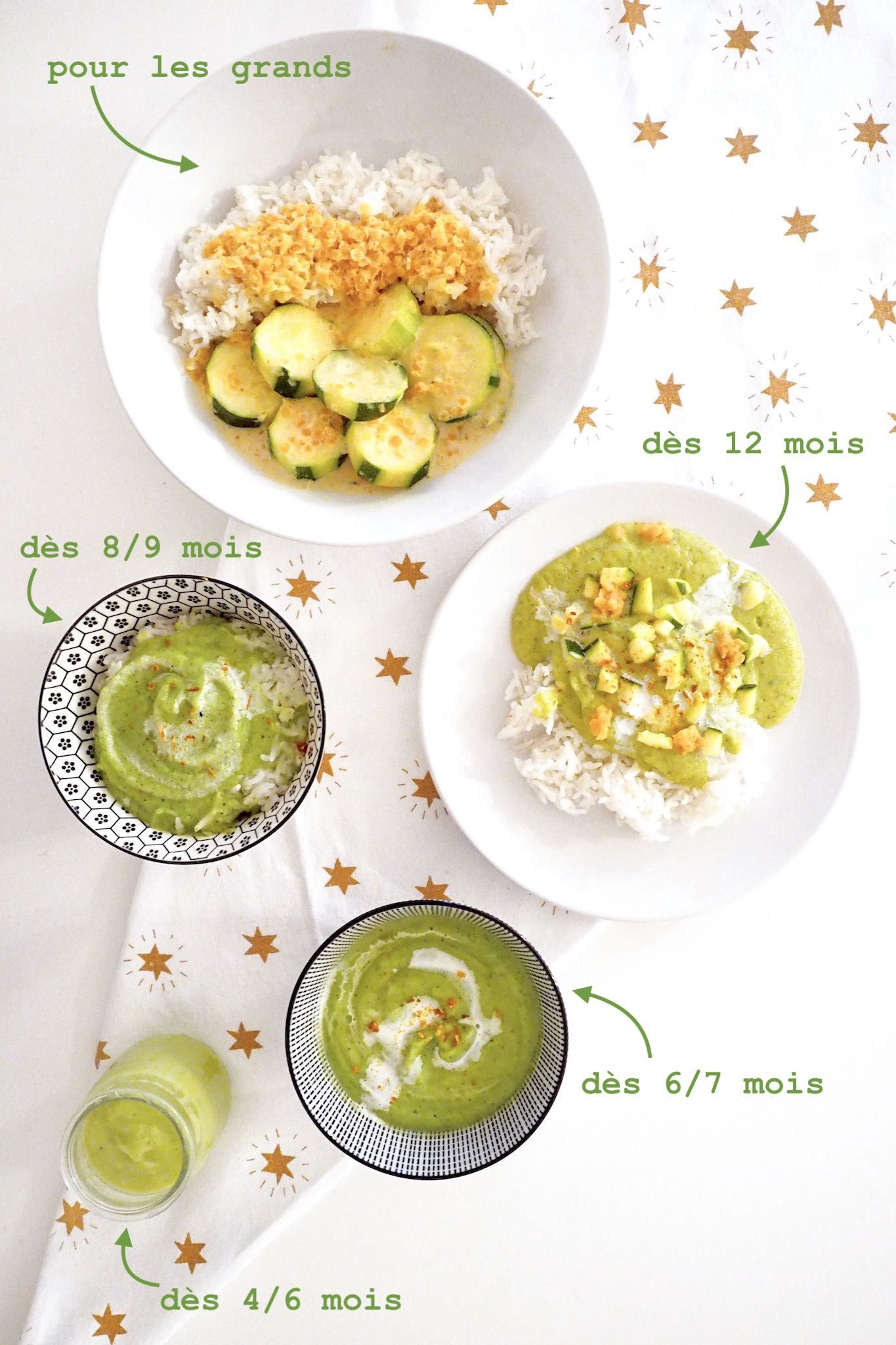 Photo of Zucchini curry for baby and the whole family