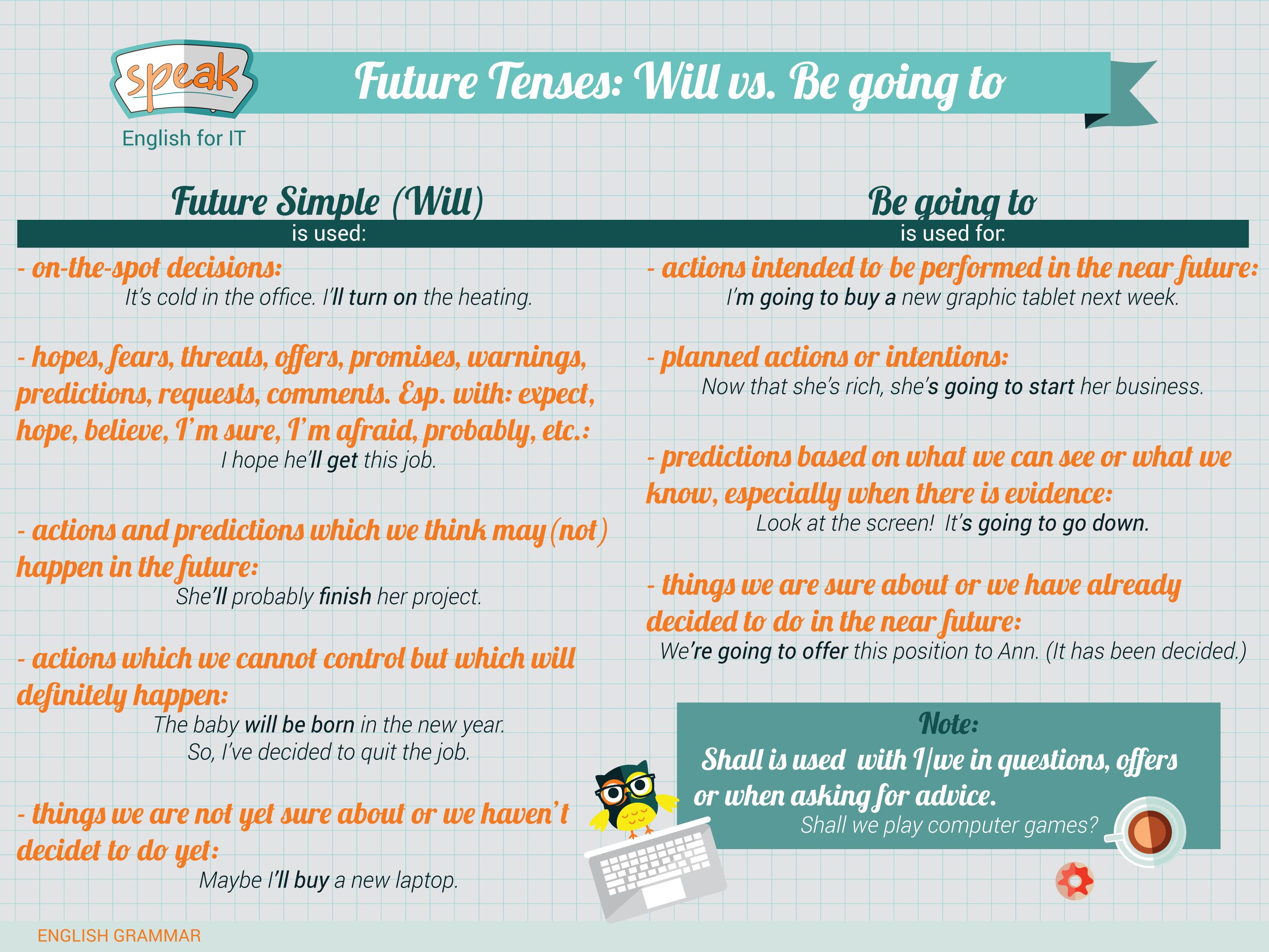 Future Tenses Will Vs Be Going To Con Imagenes