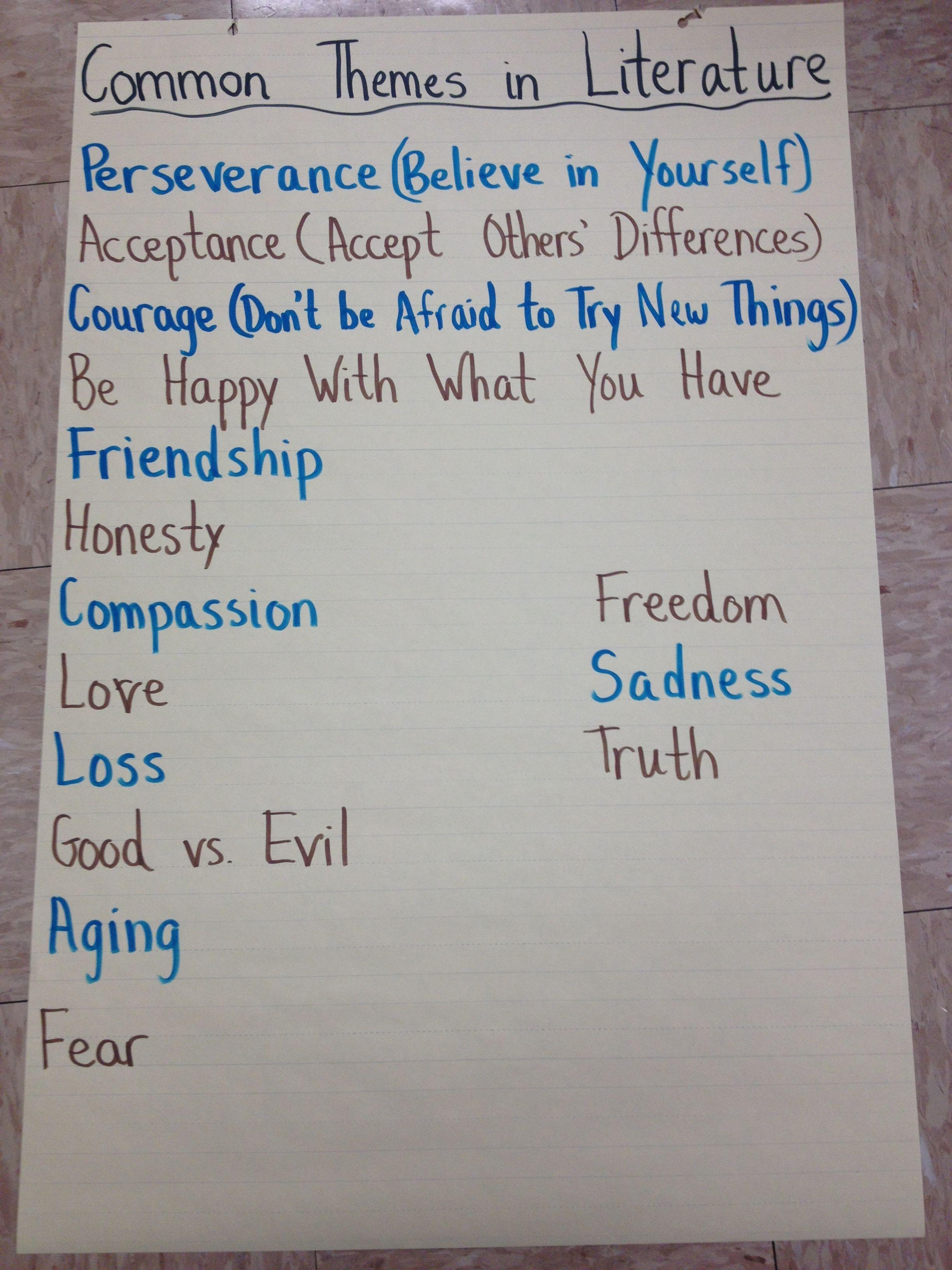 Common Theme In Literature Reading Teaching 4th Grade Paraphrasing Plagiarism Iu