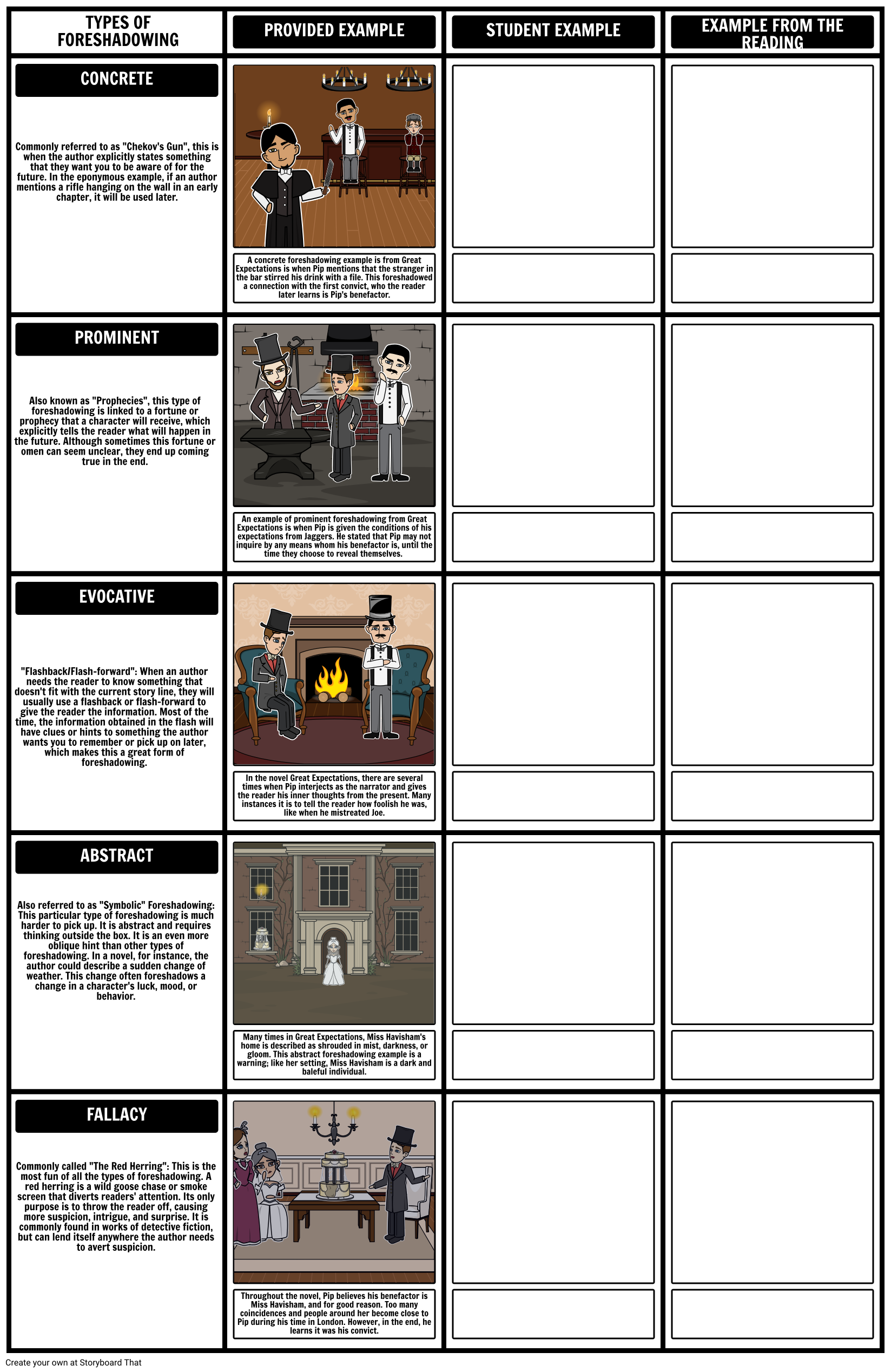 Create a storyboard template or graphic organizer template for ...