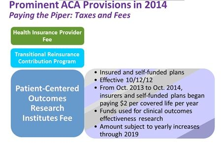 The Pcori Fee Health Care Reform Health Care How To Plan