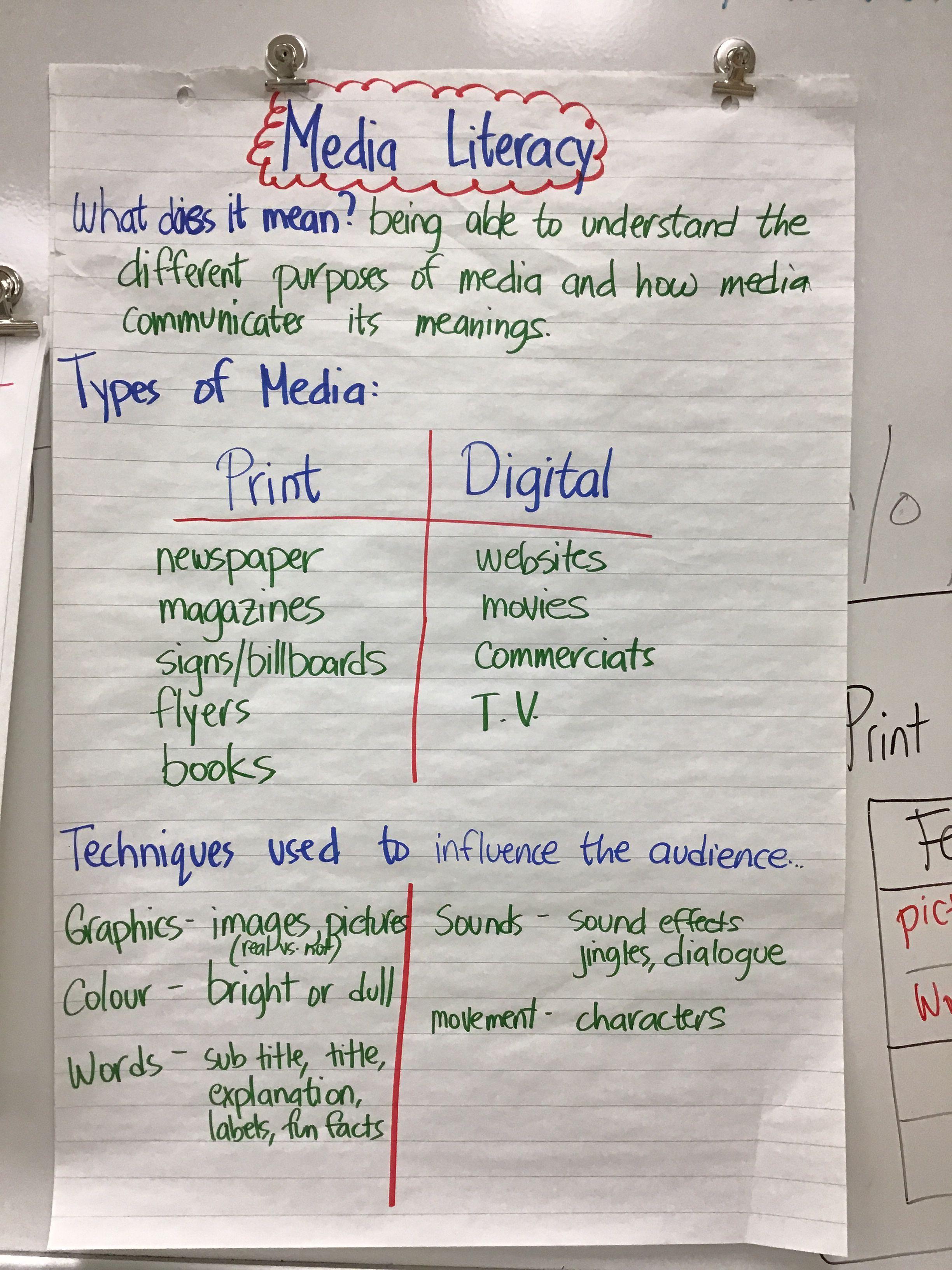 Media Literacy Graphic Organizer