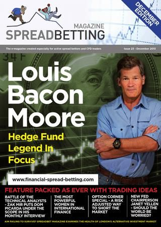 Finspreads financial spread betting f1 betting odds checker