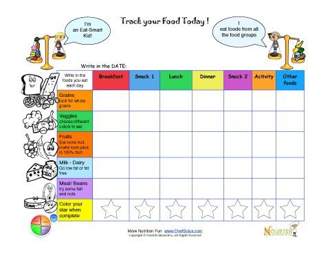 Printable meal tracking sheets for kids from nourish for Minimalist living guide pdf