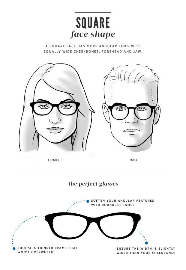How To Find Frames That Fit Your Face   Allcanwear.org