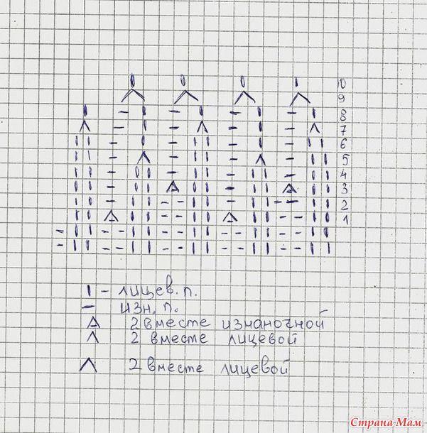 Вязание спицами шапку такори схема 82