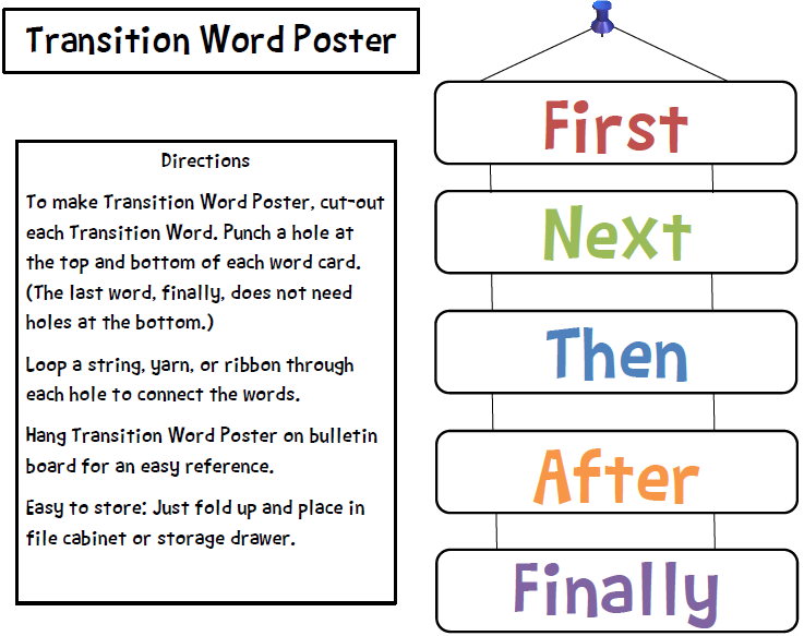 Freebie! Make your own Transition Words - Plus more! | Writing ...