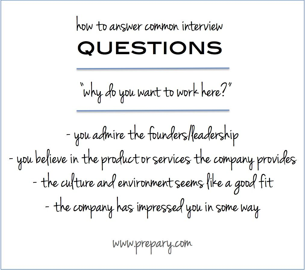 Answer The Common Interview Question   Common Interview Questions