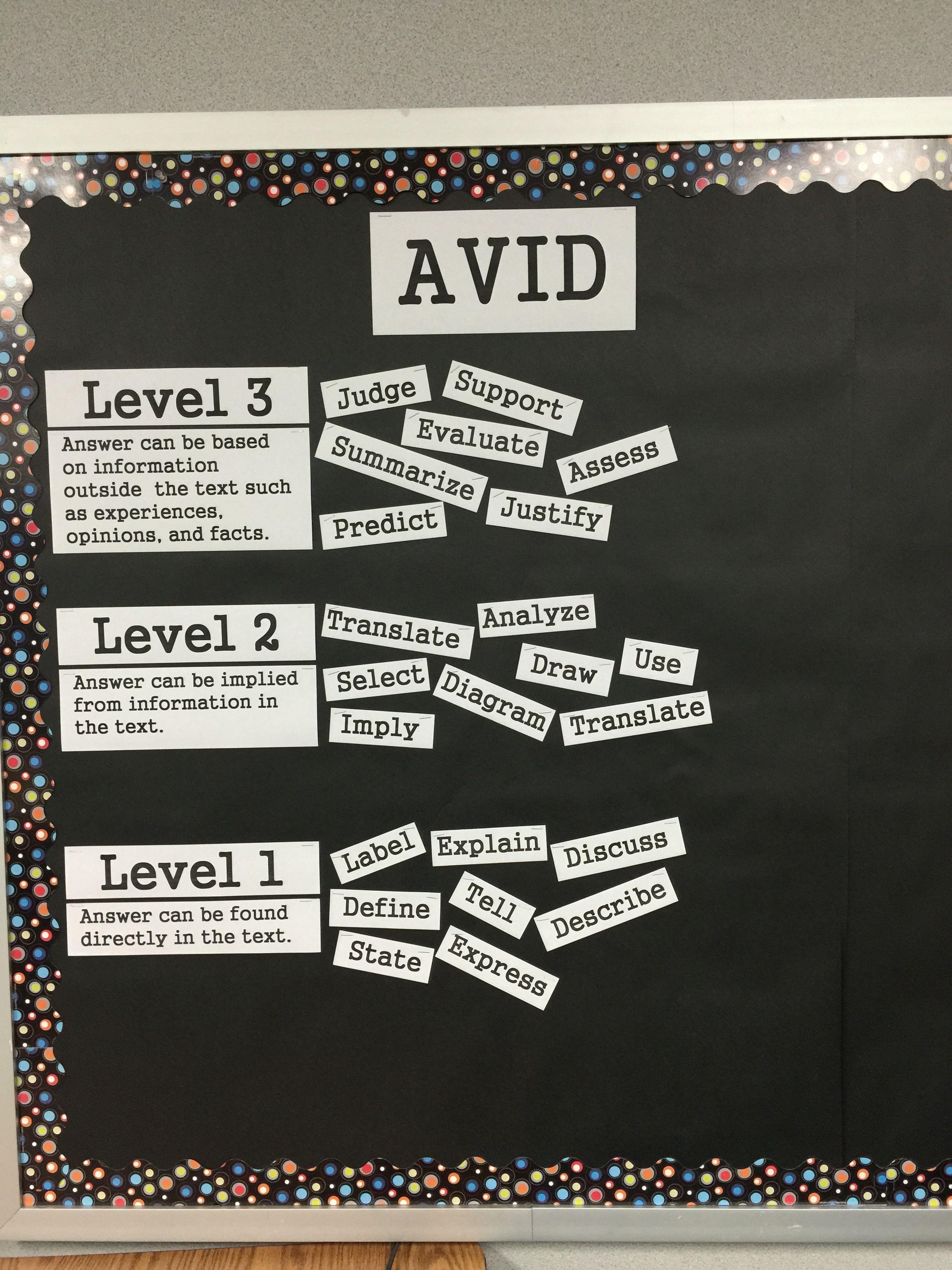Costa S Levels Vocabulary Bulletin Board
