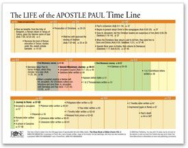 The Apostle Paul: His Life and Letters