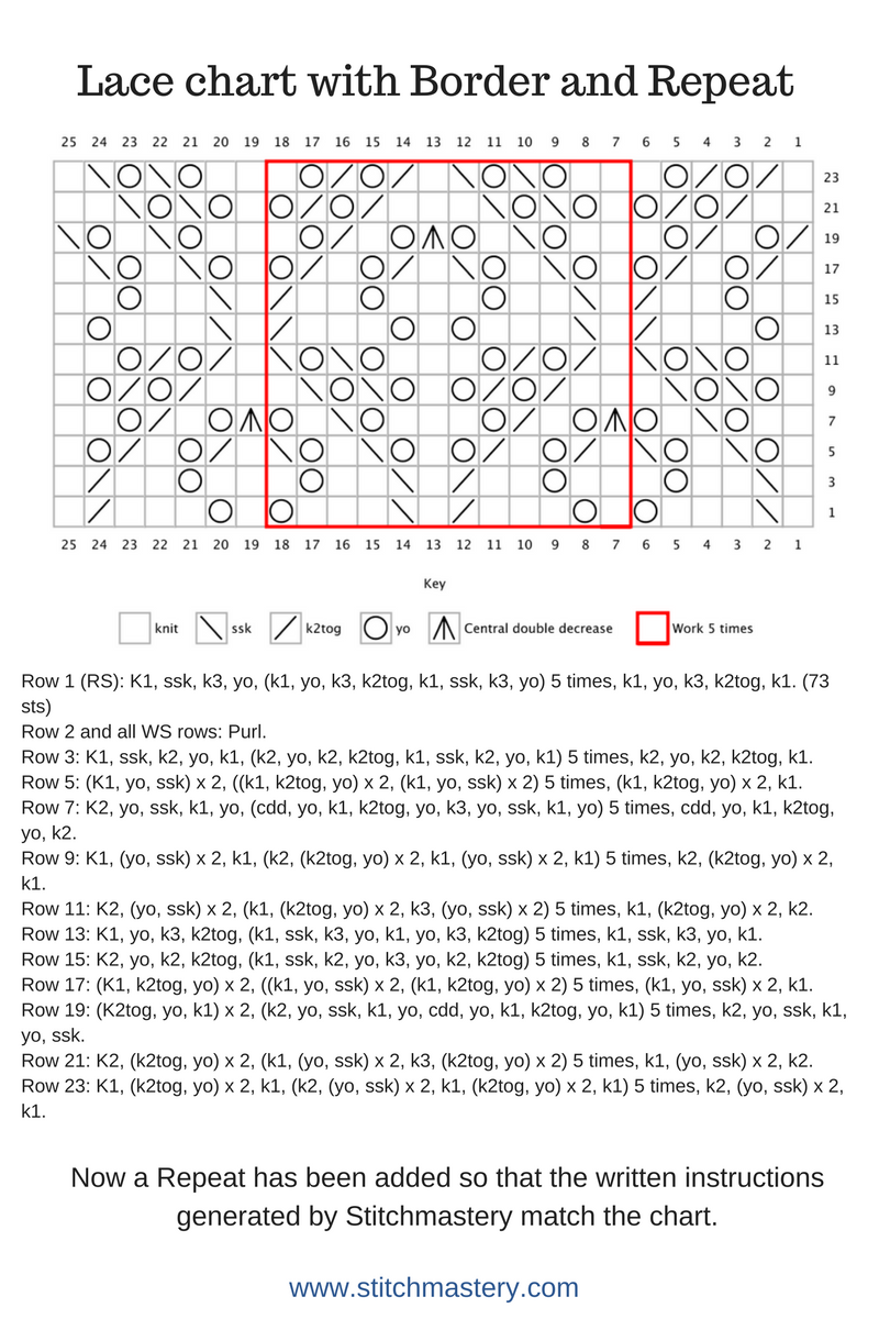 Lace knitting chart - free stitch pattern that shows an example of ...