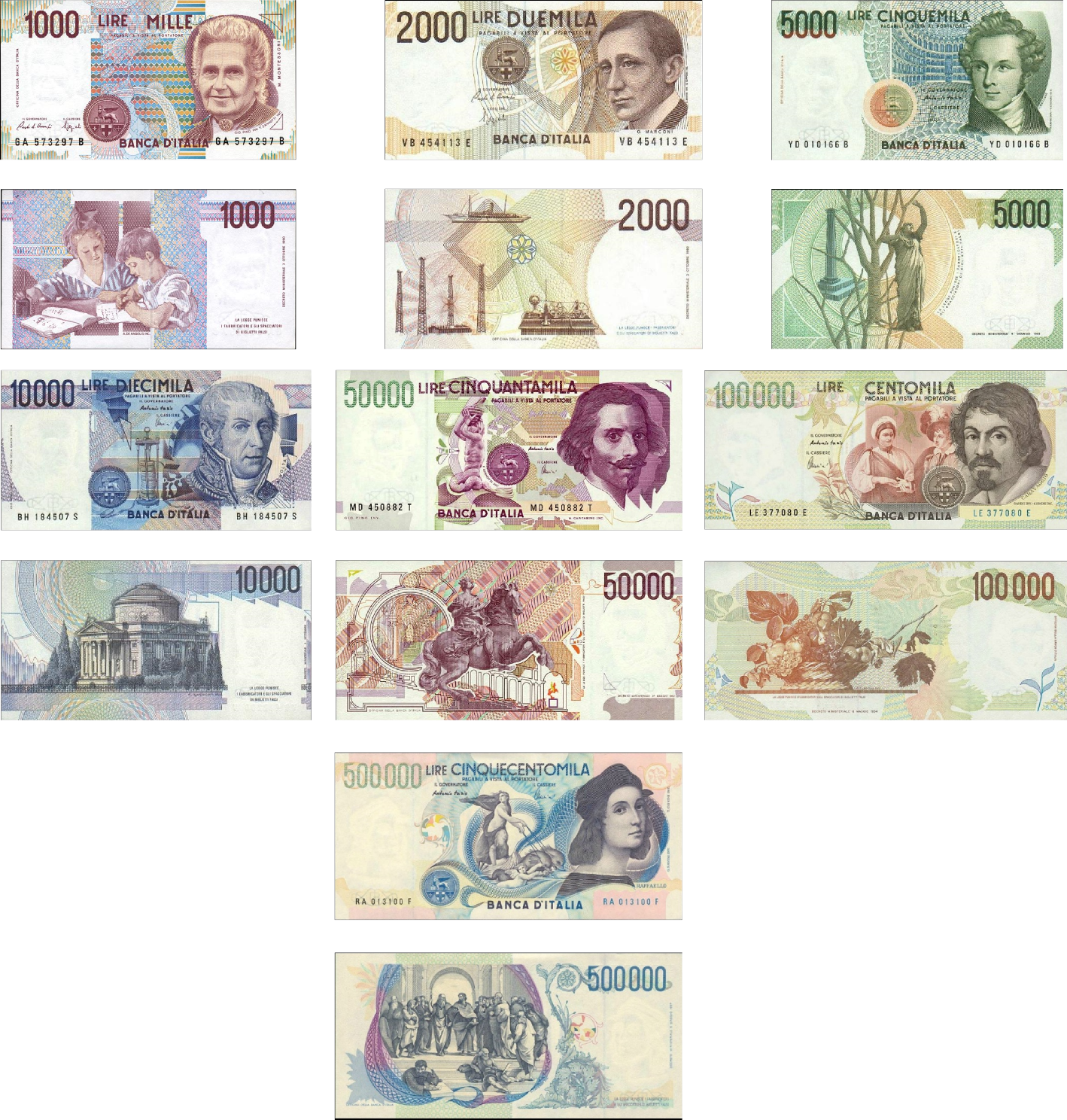 Italian money bills