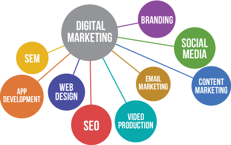 At A High Level Digital Marketing Refers To Advertising Delivered Through Digital Channels S Digitales Marketing Digital Marketing Strategy Internet Marketing