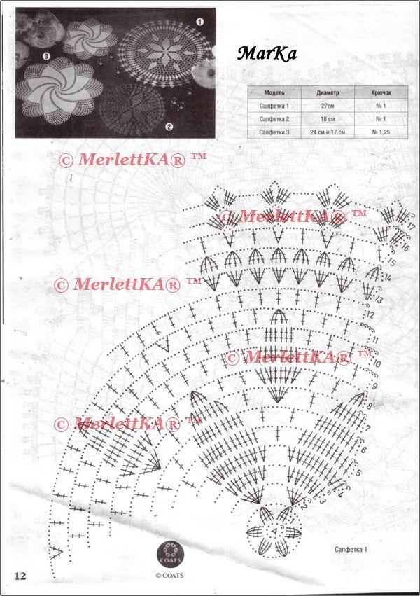 Мобильный LiveInternet ММВК 2008-06  ~ звёздные ~ салфетки и филейная техника  вязание крючком   MerlettKA - © MerlettKA® ™  