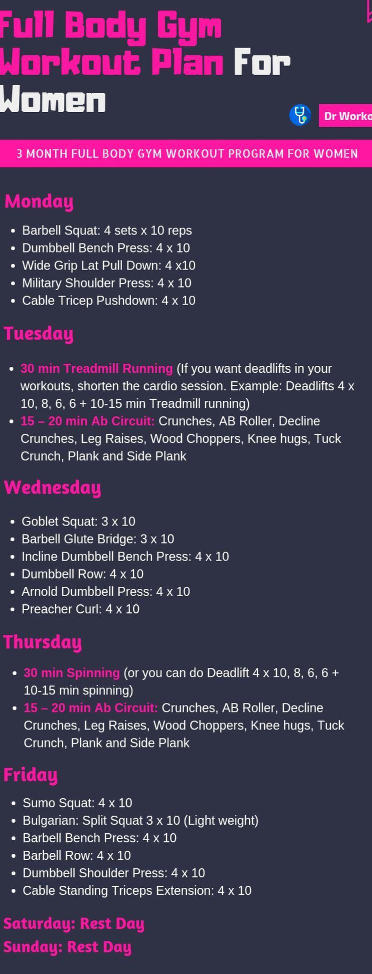 Full Body Gym Workout Plan For Women Full Body Gym Workout Gym Workout Plan For Women Workout Plan For Women