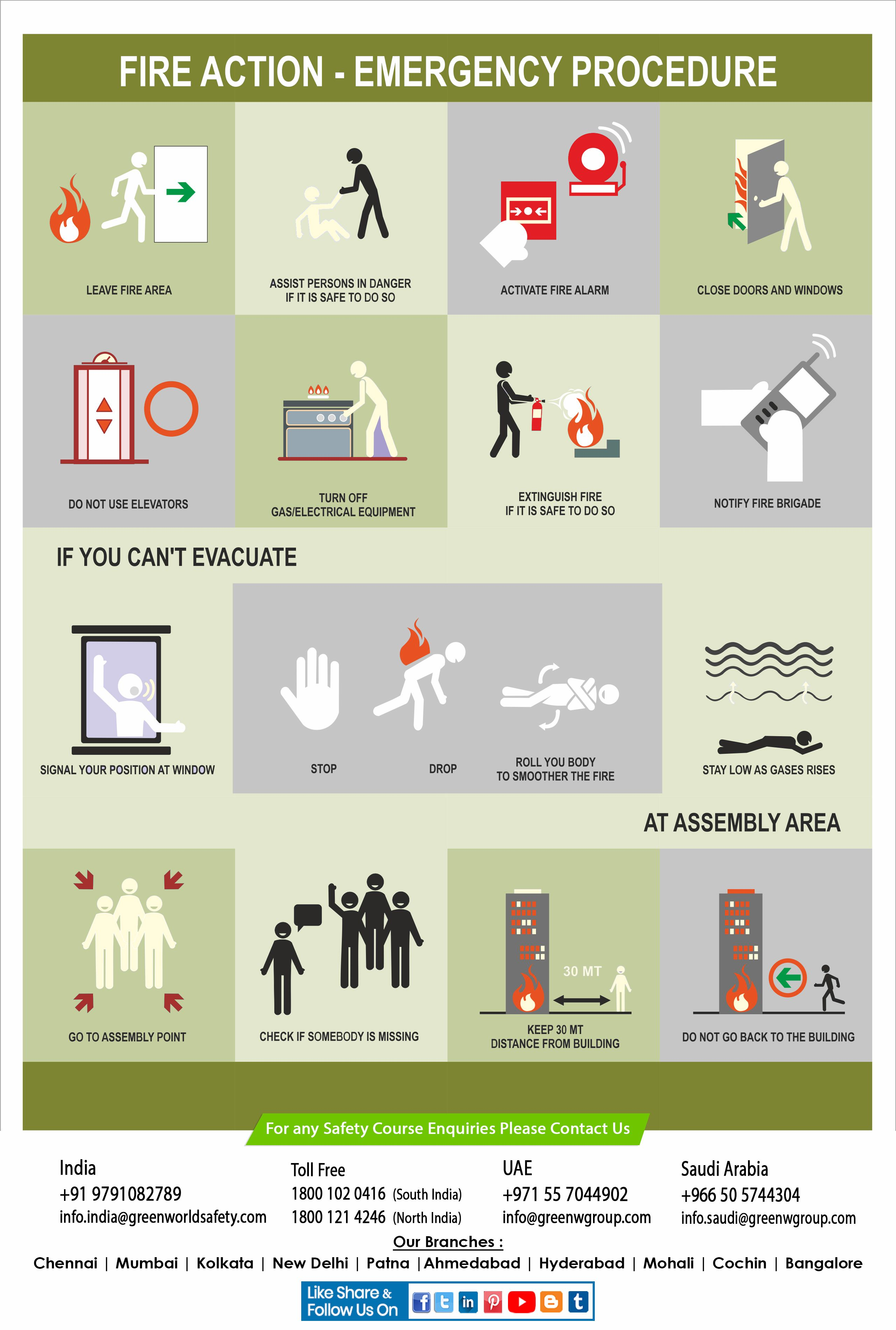 Fire Safety Health and safety poster, Workplace safety
