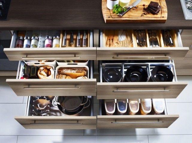 Cuisine rangements tiroirs uniquement pinteres for Ikea rangement tiroir cuisine