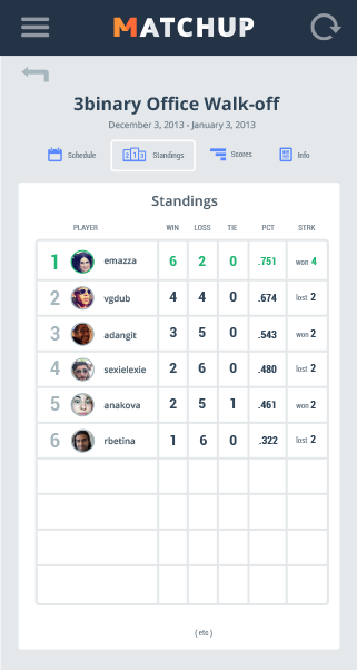 Competition standings ux design pinterest ui for Table design ux