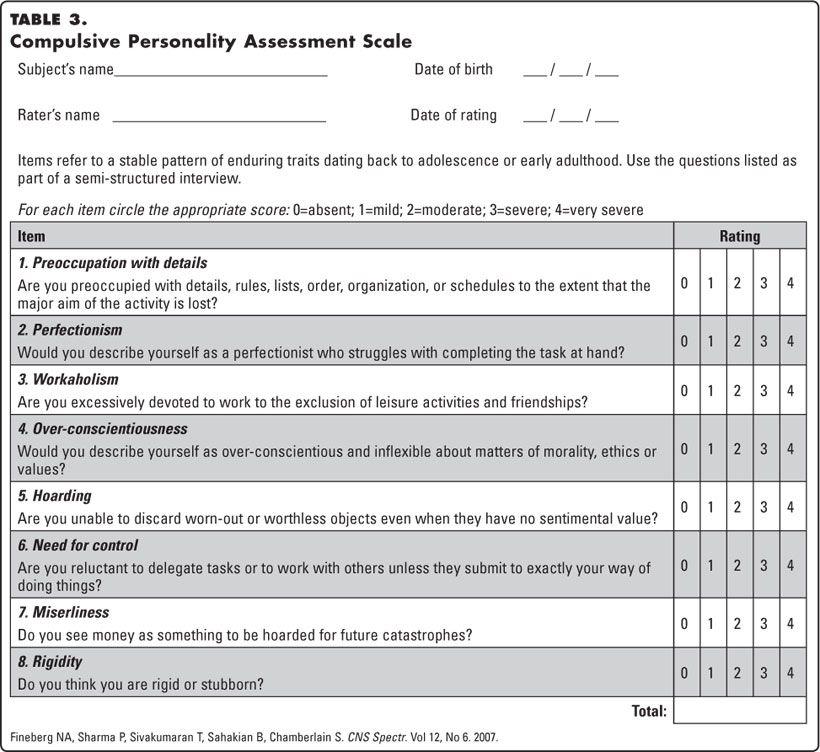 Disorder test compulsive personality obsessive Obsessive