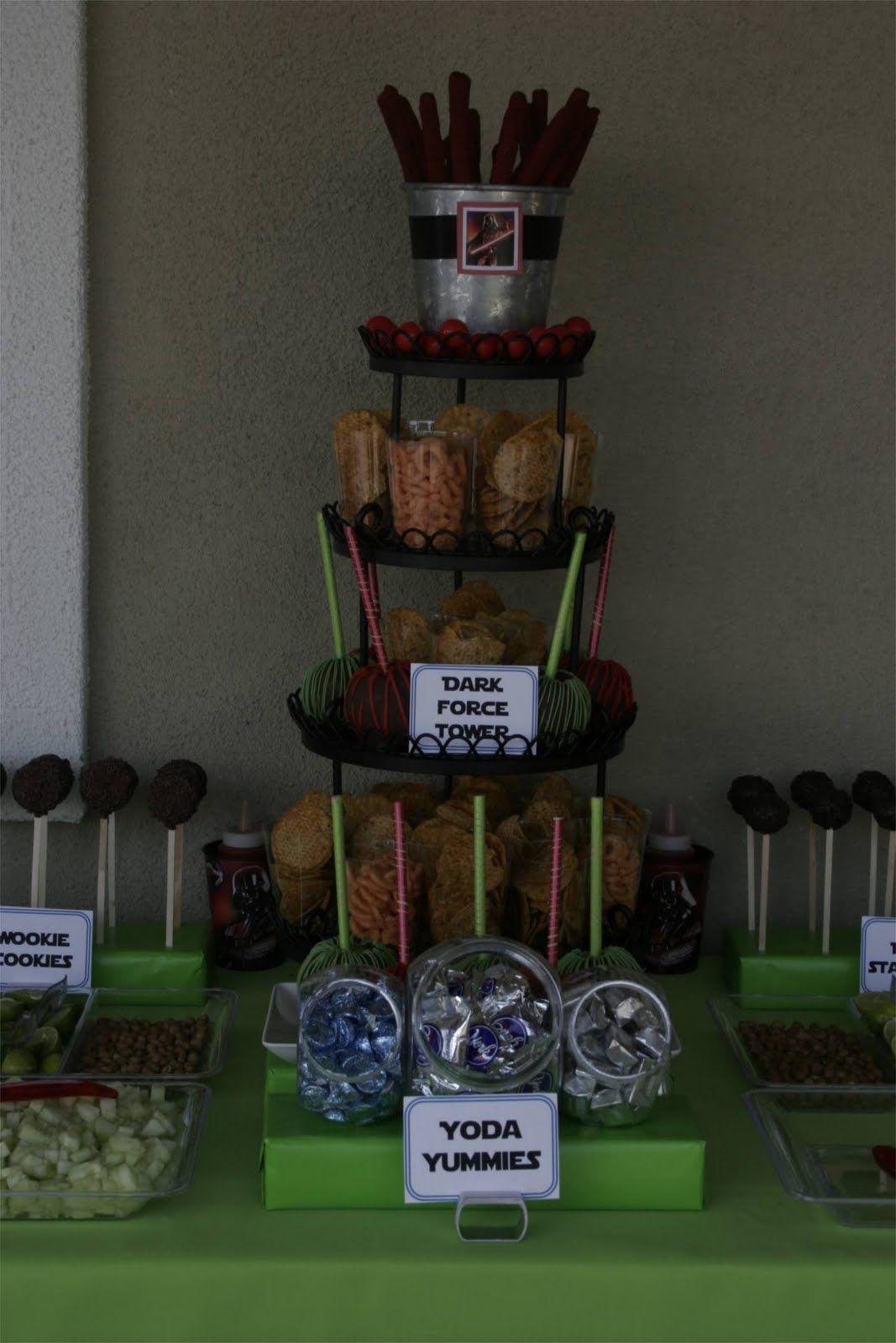 mmcandycreations: StarWars dessert table (bar)