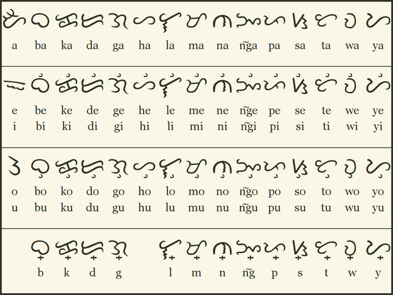 monologue tagalog Contextual translation of monologue into tagalog human translations with examples: monologo, monologue, sisa monologo, maikling monologo, monologong padula.