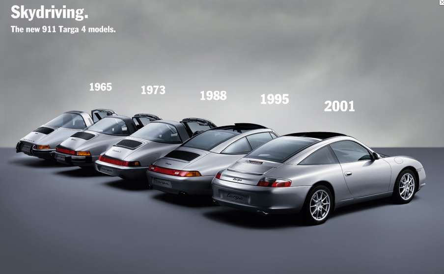 Gorgeous Photo Of The Evolution Of The Porsche Targa Porsche Porsche 911 Targa Porsche 964