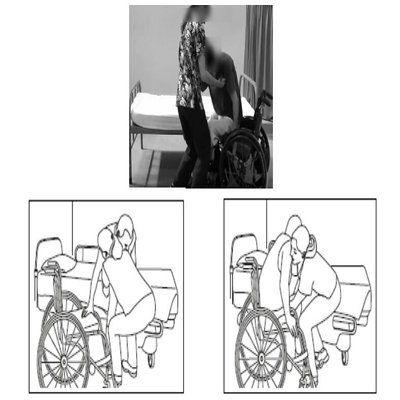 Fine Bed To Wheelchair Transfer Techniques Quadriplegic Ncnpc Chair Design For Home Ncnpcorg