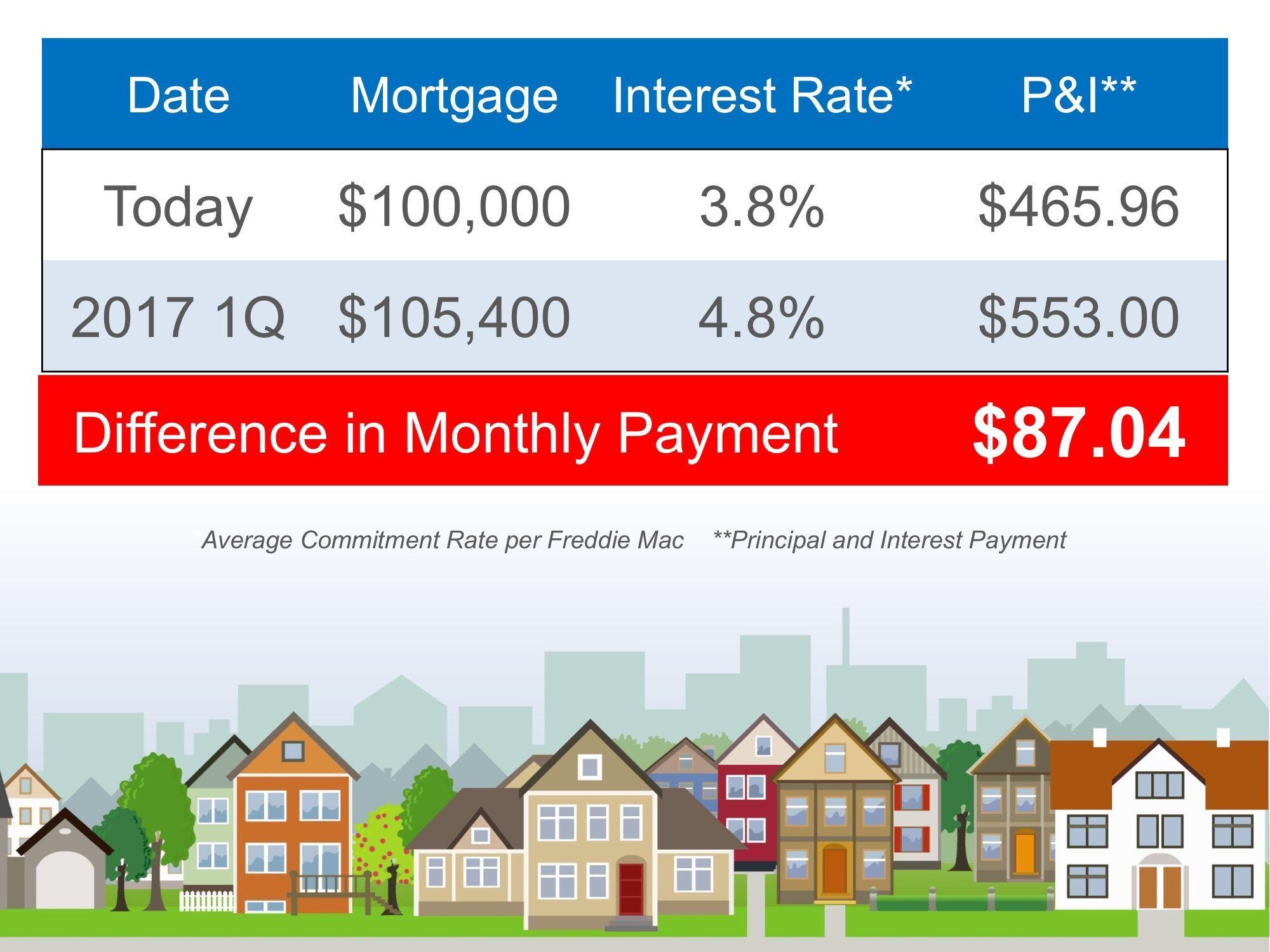 Mortgage Broker Branding Mortgage Broker Canada Mortgage Lender First Time Mortgage Broker Advertising In 2020 Mortgage Mortgage Payment Mortgage Interest Rates
