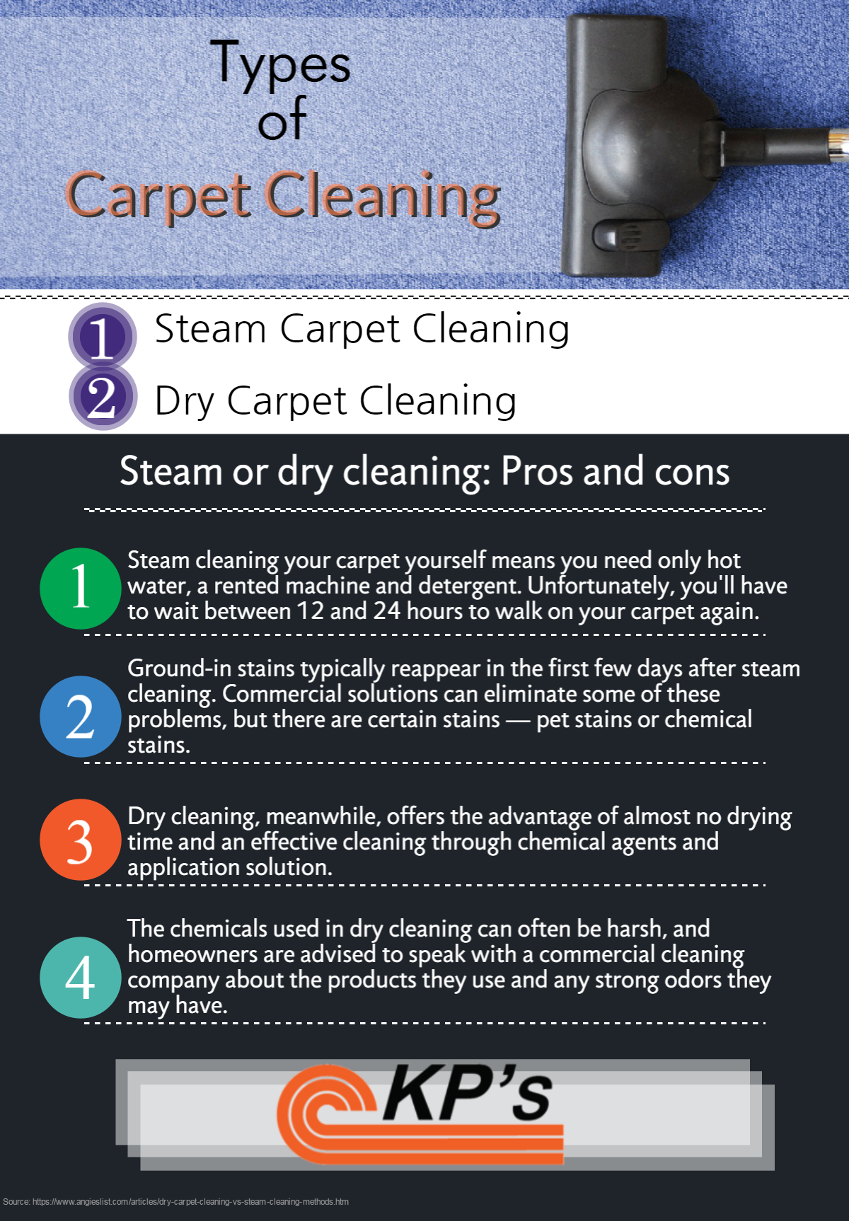 There are two types of carpet cleaning i steam and ii dry carpet there are two types of carpet cleaning i steam and ii dry carpet cleaning both types of carpet cleaning have their own advantage and disadvantages solutioingenieria Image collections