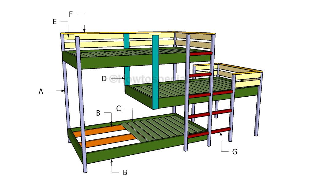 Building a triple bunk bed diy woodworking projects for Triple bunk bed