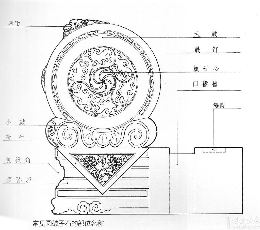 老北京的四合院 Ancient Chinese Architecture Chinese