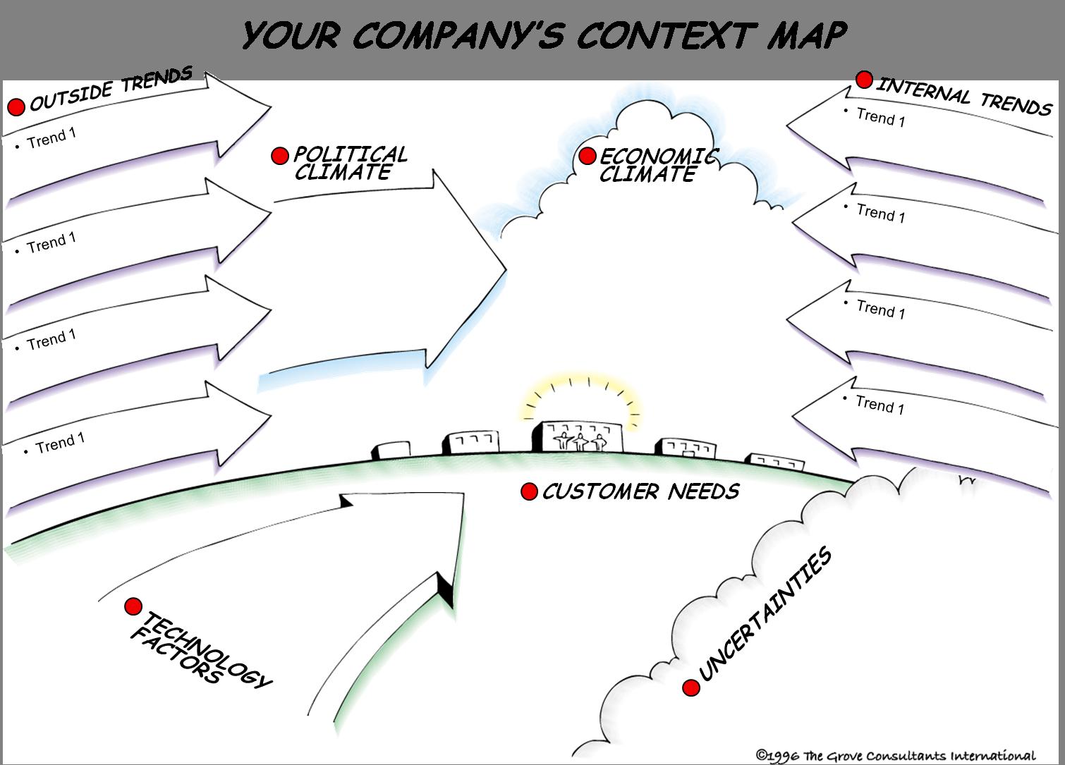 Your companys context map doodles pinterest business your companys context map service designdesign gumiabroncs Gallery