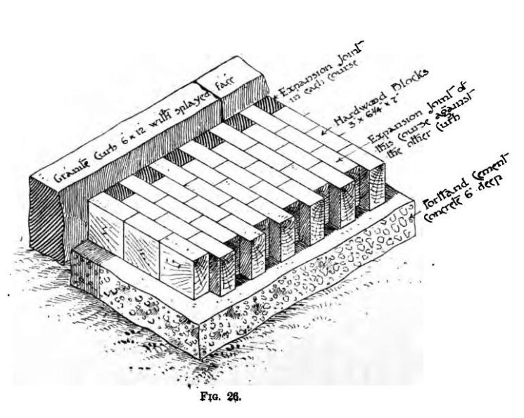 wood block pave, granite curb | Construction Details | Block