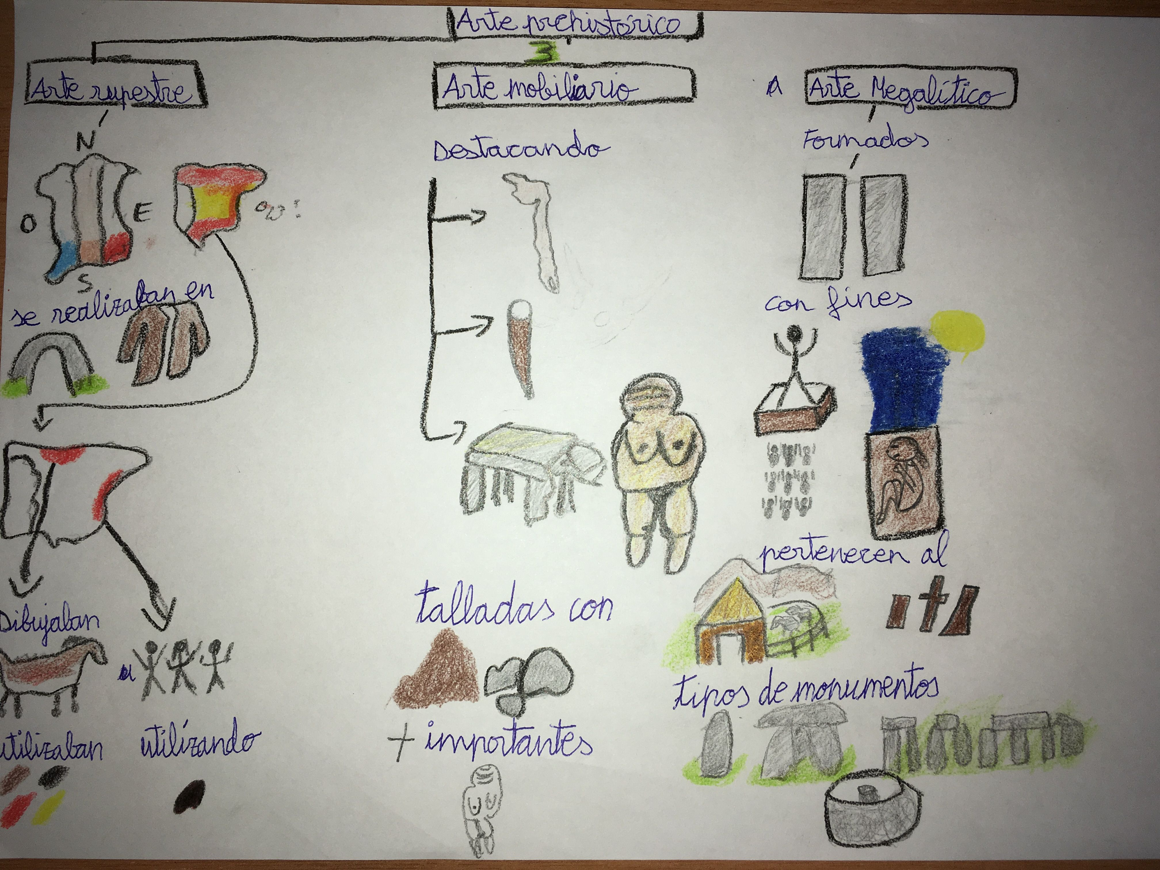Lujo Cheer Truco Para Colorear Regalo - Ideas Para Colorear ...