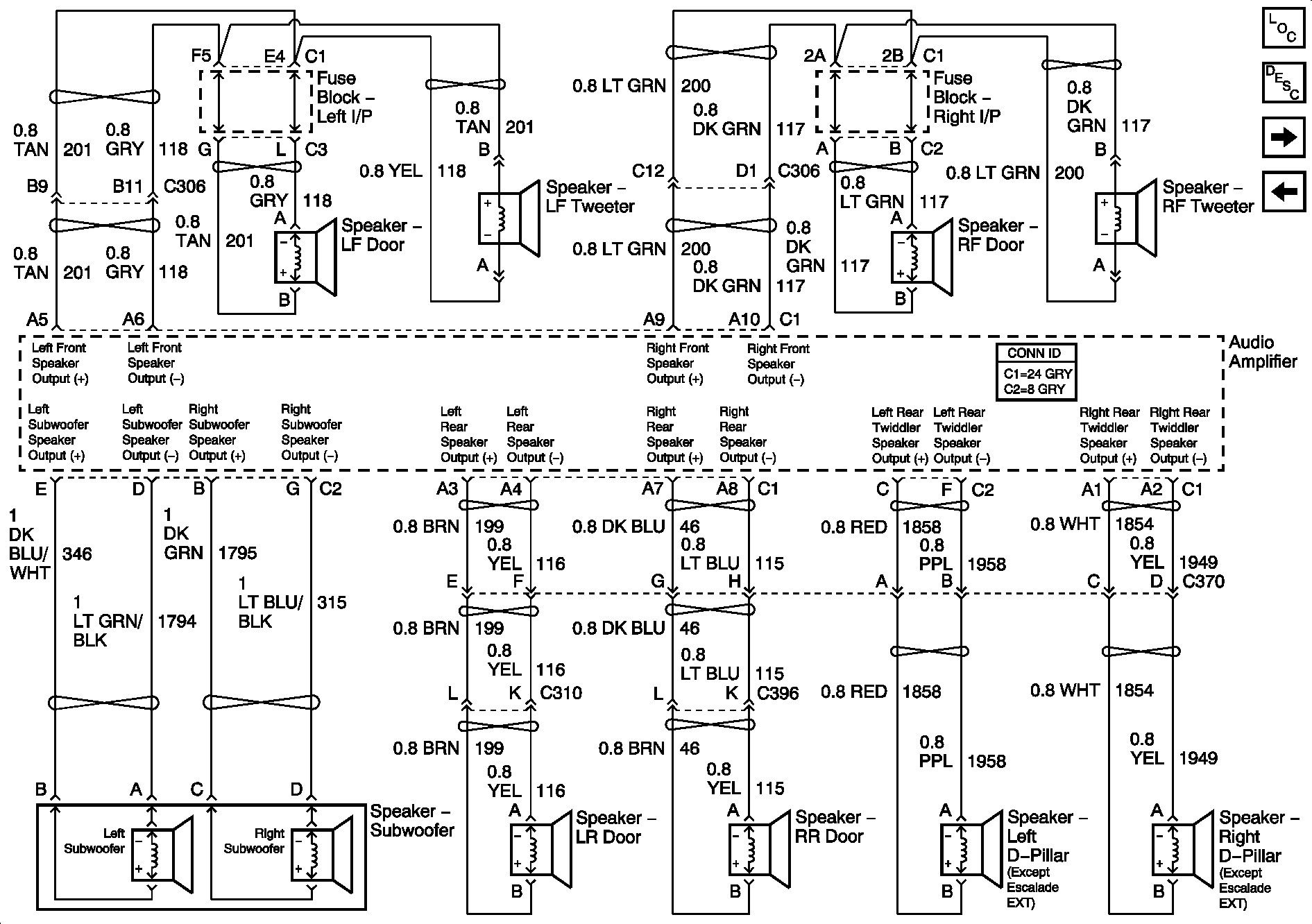 2004 Chevy Silverado Instrument Cluster Wiring Diagram