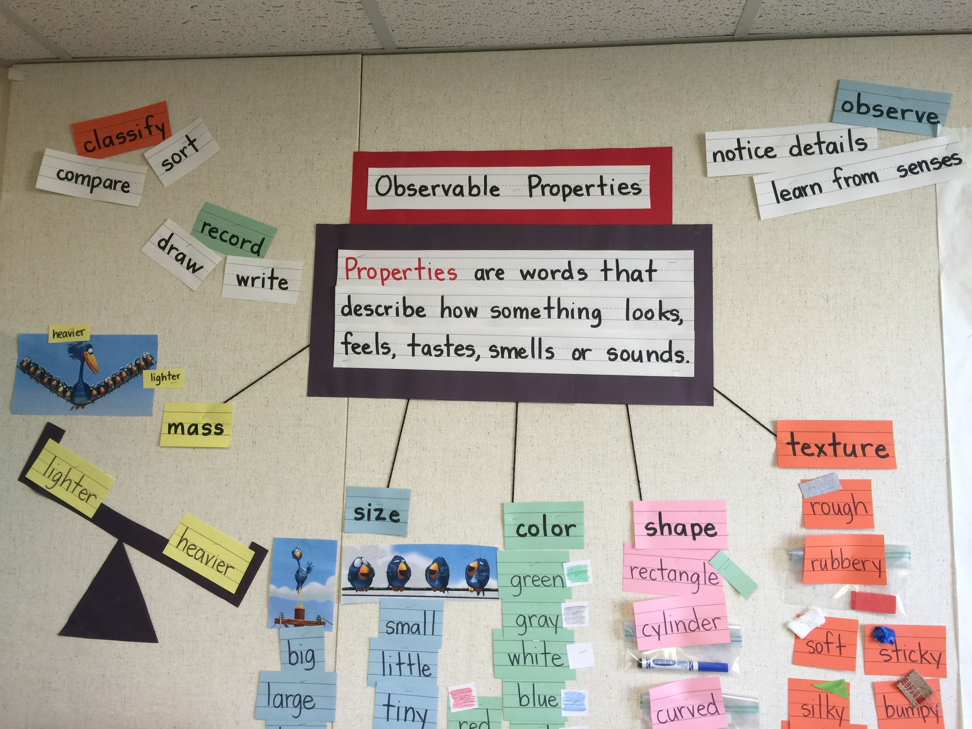 1 5a Physical Properties Interactive Word Wall 4th Grade Science Fourth Grade Science [ 2448 x 3264 Pixel ]
