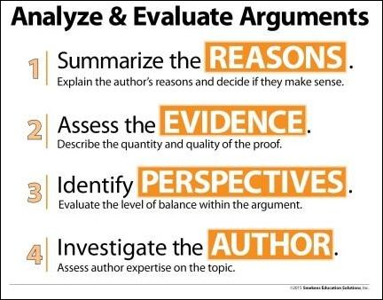 Evaluate 4 Factors in Argument Analysis Education Pinterest - definition evaluation