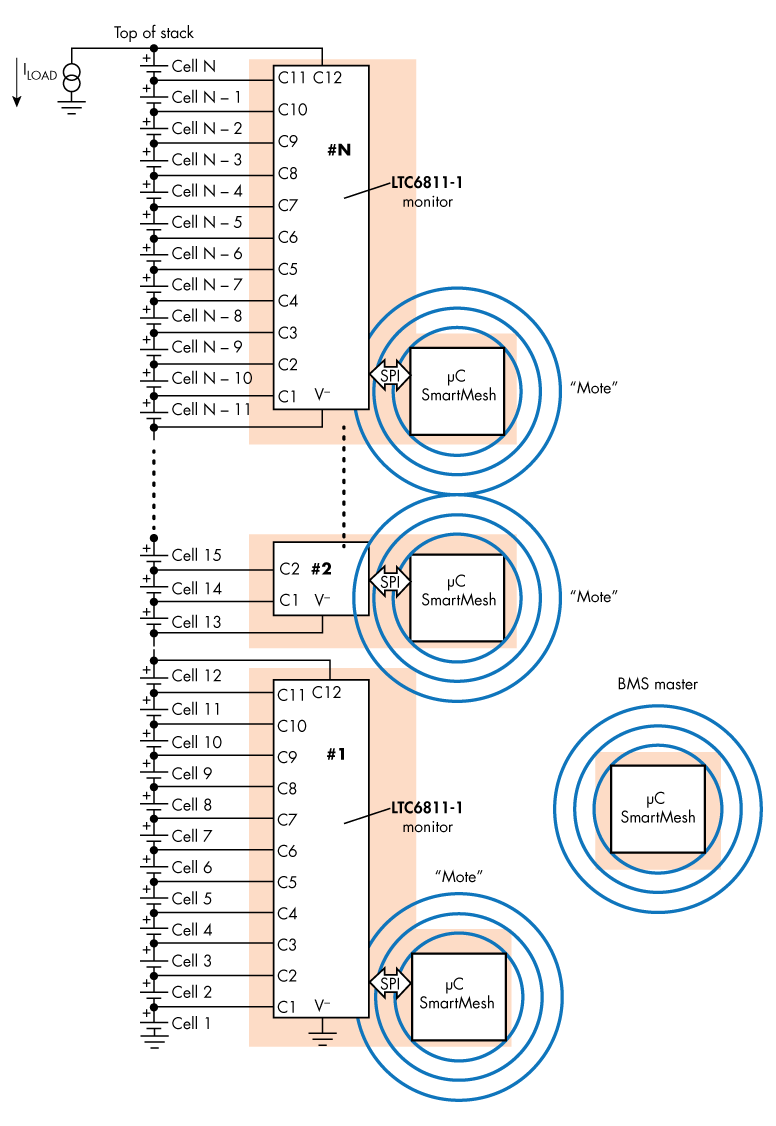 1  This block diagram shows the Battery Management System