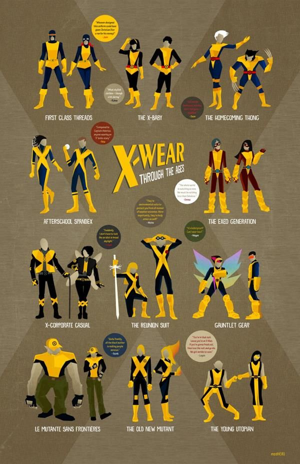 See How X Men Uniforms Have Morphed Through The Years X Men Marvel Superheroes Marvel Xmen