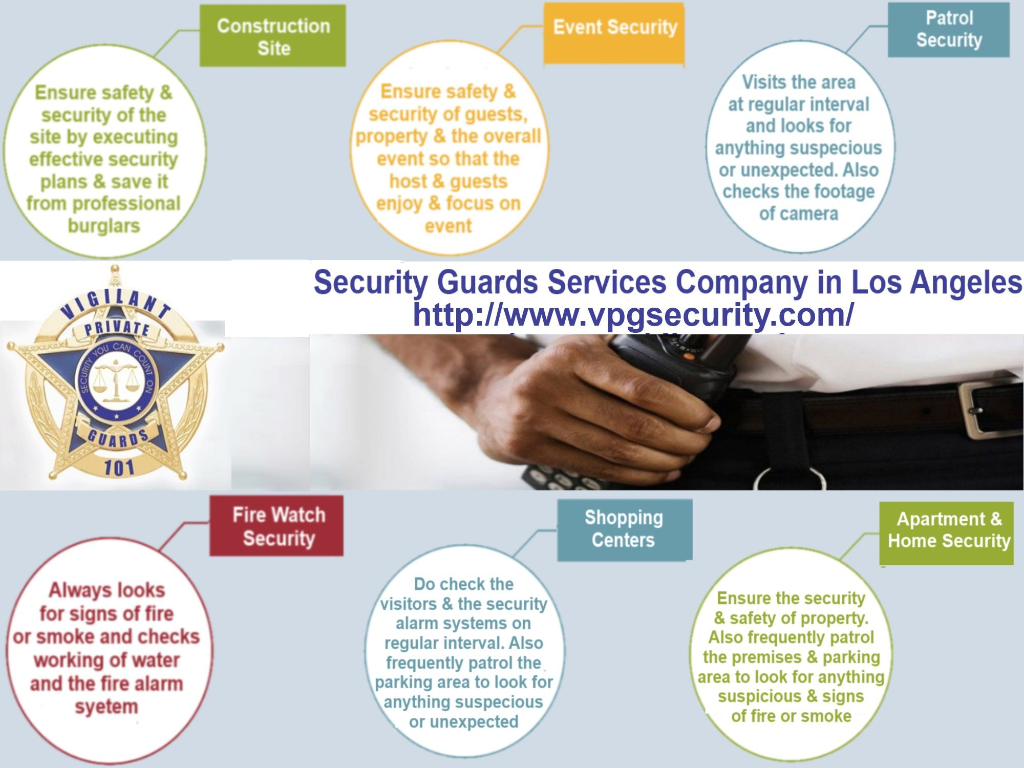 Choose A Professional Security Company For Construction Sites, Fire Watch,  Shopping Centers, Home