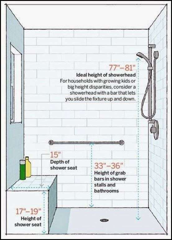 Charmant Ideal Shower Measurements