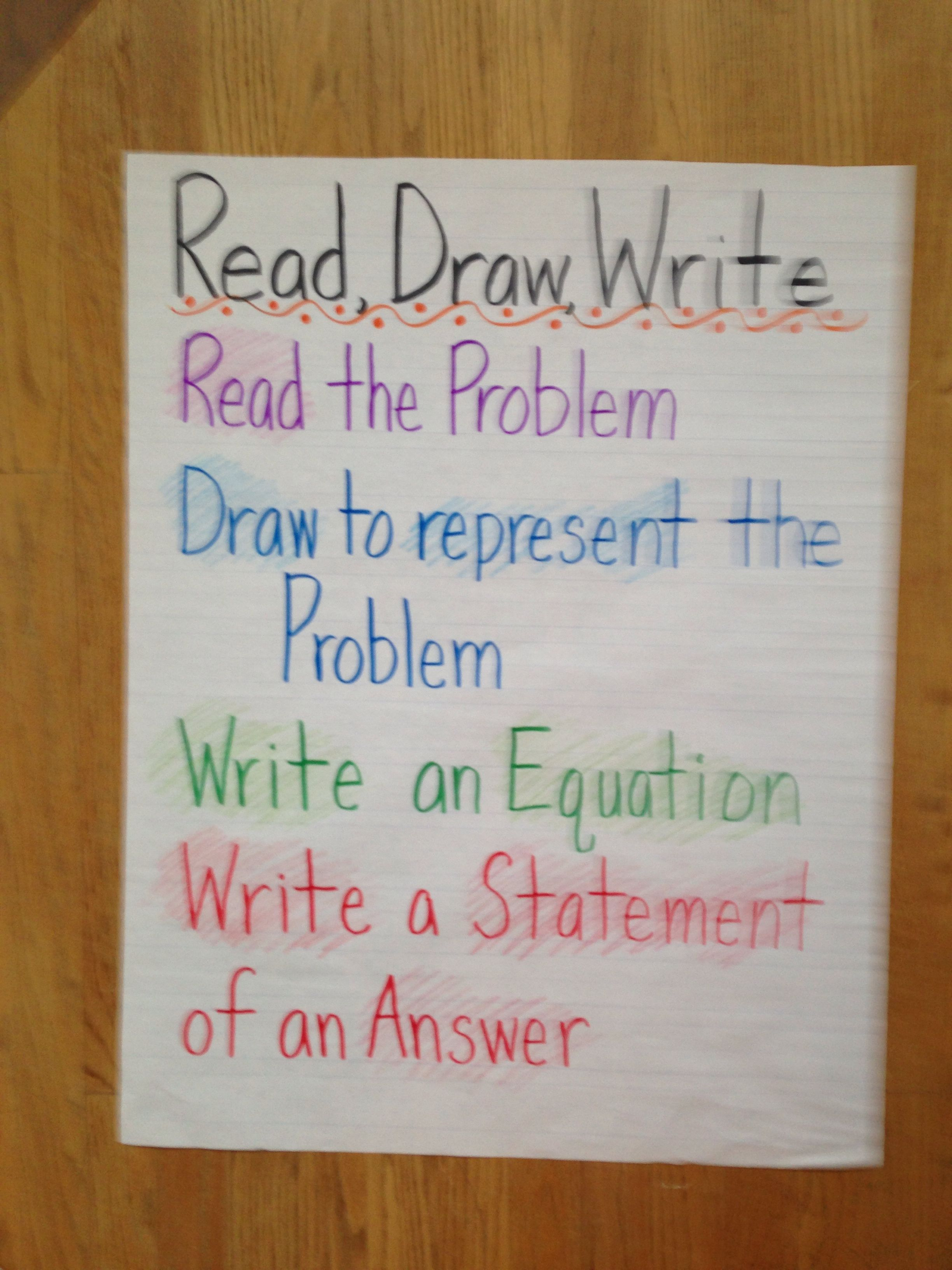 problem solving draw a picture and write an equation 11-11