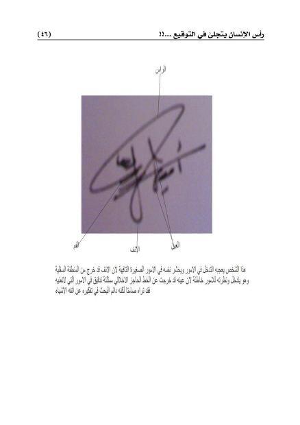 رأس الإنسان يتجلى في التوقيع Free Download Borrow And Streaming Internet Archive Cute Panda Wallpaper Arabic Quotes Psychology